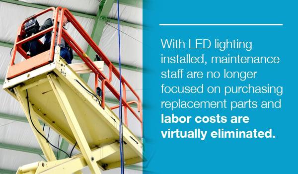 US-LED-Blog-Benefits-Callouts-600x350-03