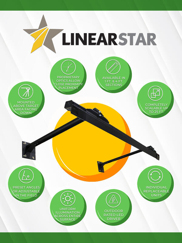 US-LED-LinearStar-Infographic-2020