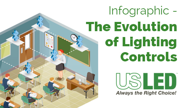 US LED Infographic - The Evolution of Lighting Controls